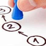 4 Passos INICIAIS para seu PRIMEIRO BI